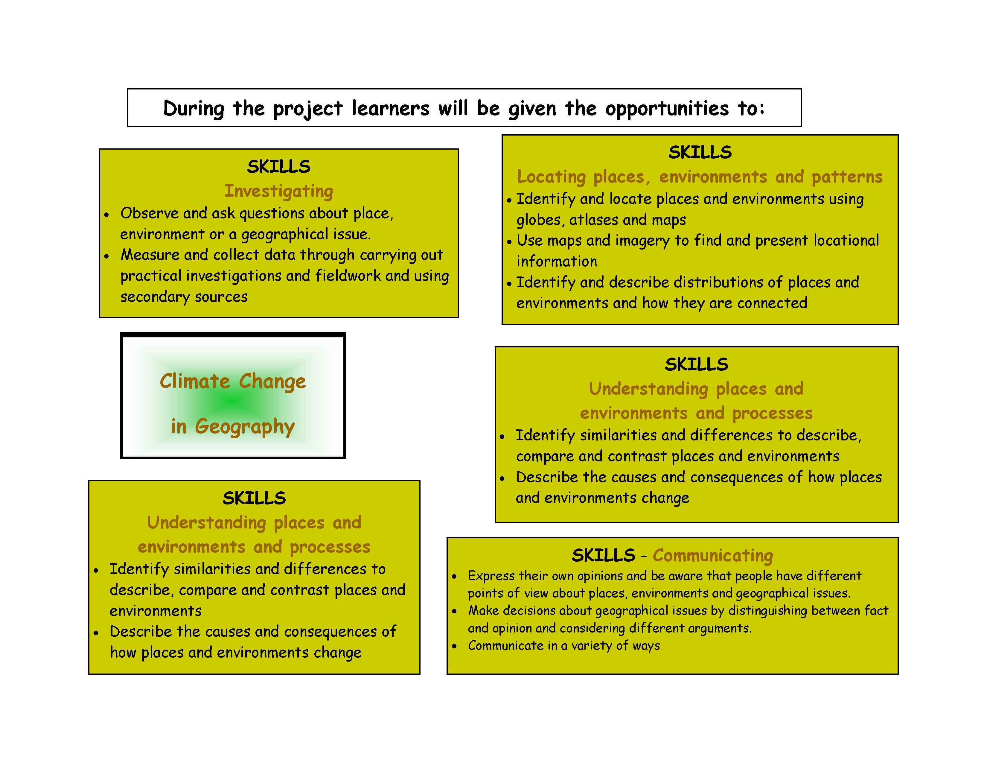 worksheet Global Warming Worksheet Ks2 theme consumption and waste skills web for climate change in geography