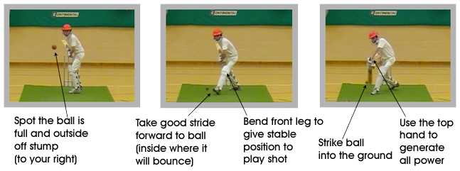 how to play sweep shot in cricket 07